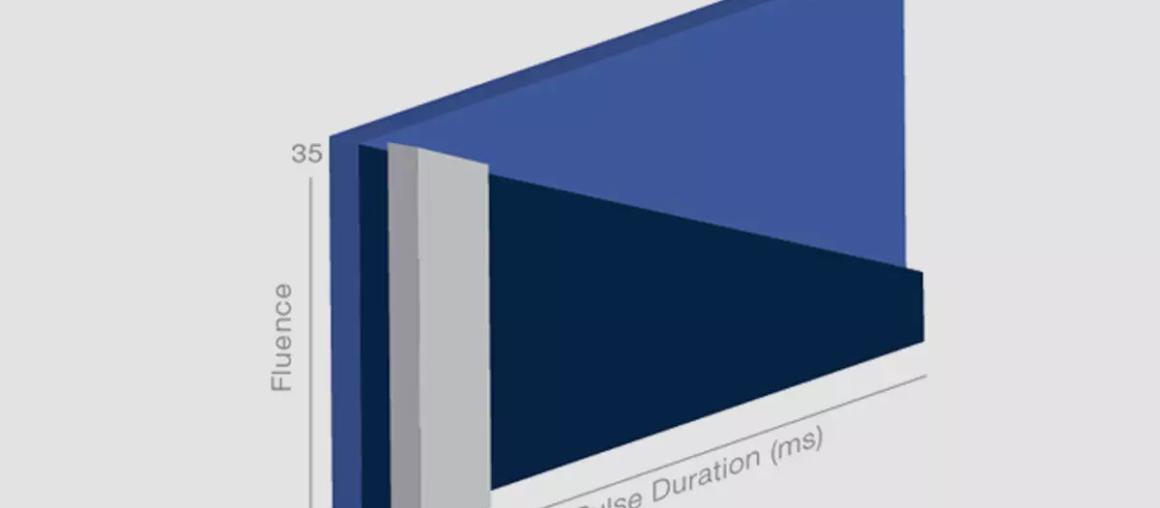 Технология Оптимального Импульса (OPT)